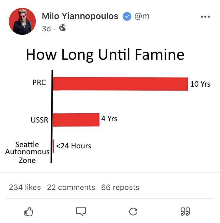 Milo Hunger