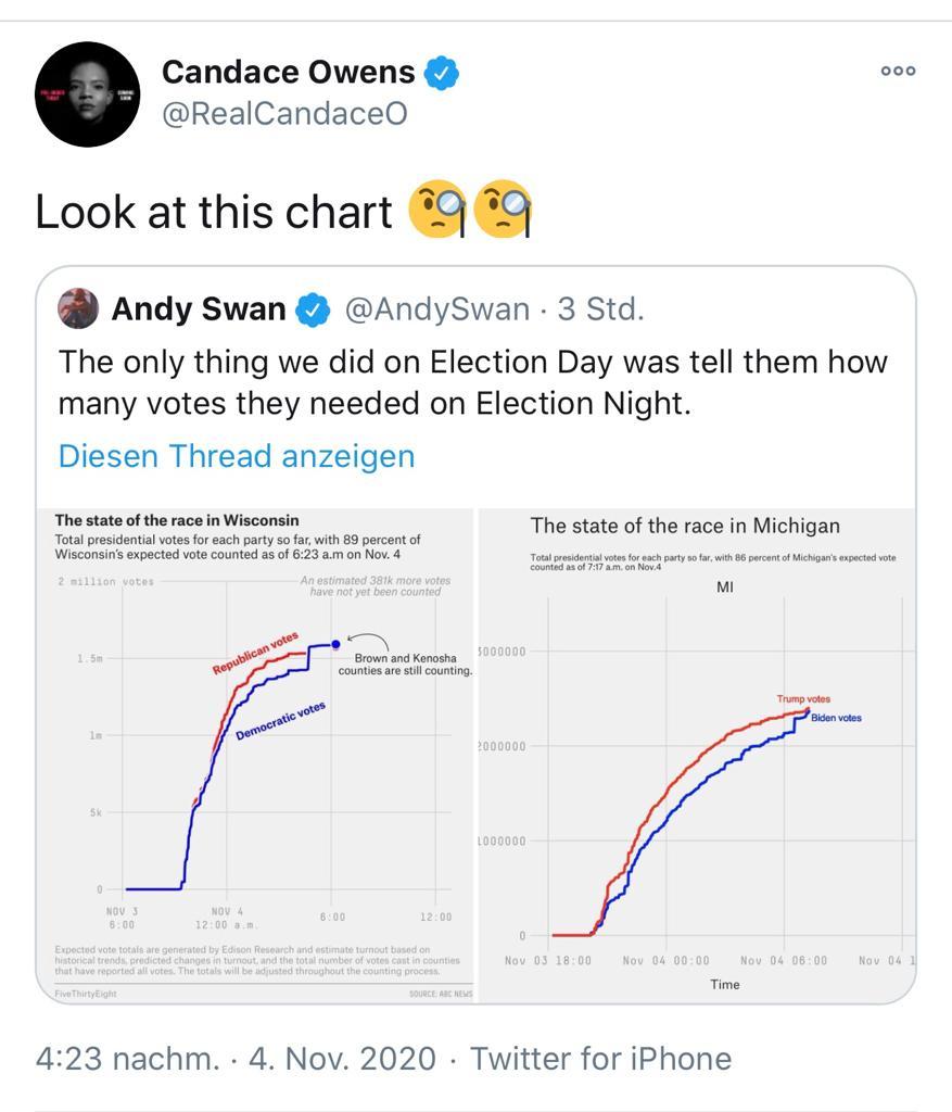Look at this chart